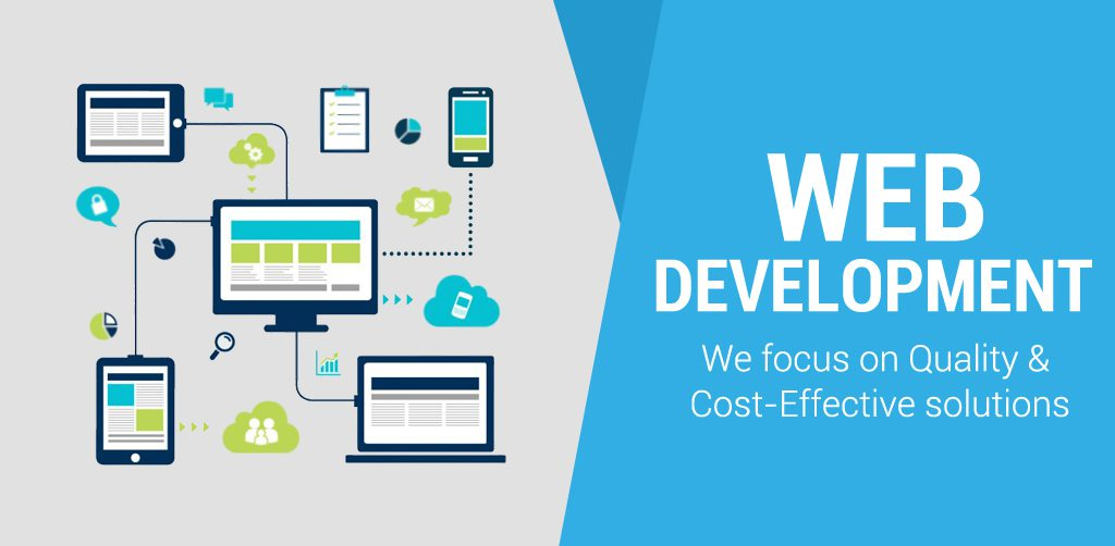 website-development-i2techs